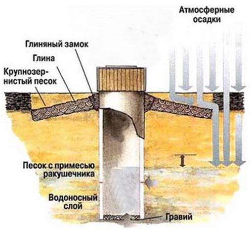глиняный-замок
